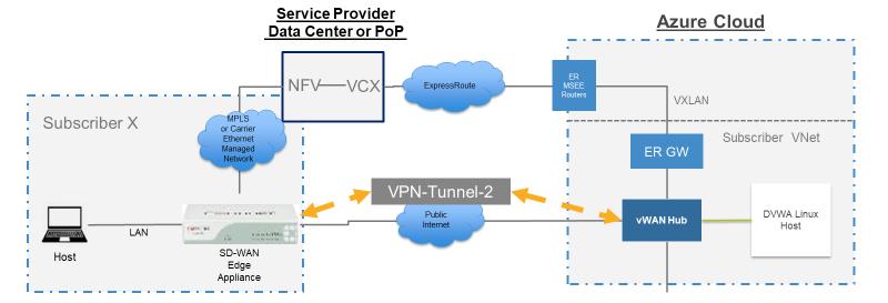 Azure-cloud-service-provider-1